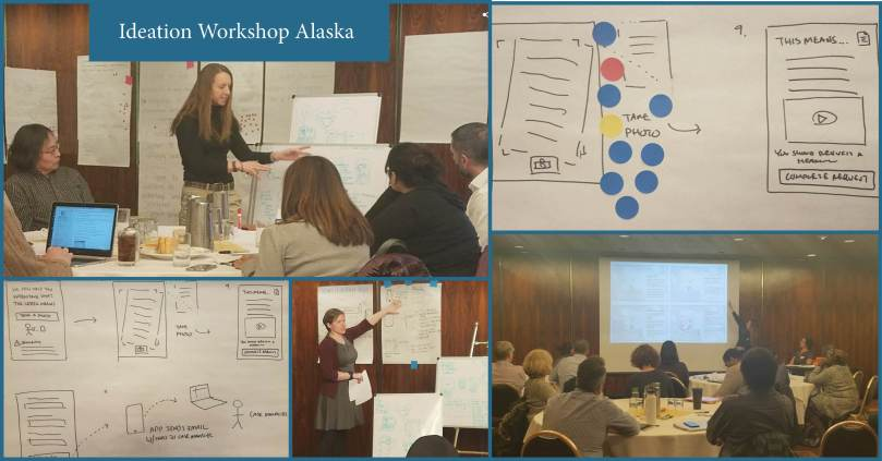 Ideation Workshop Alaska Photos